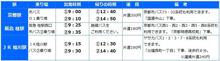 0821直通バス